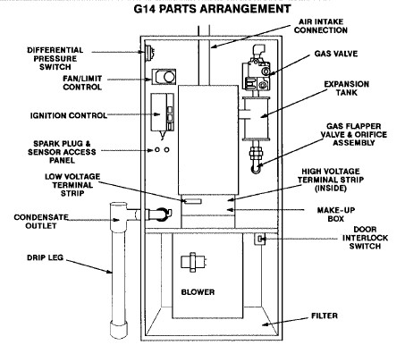 Rheem Oil Furnace Parts Diagram