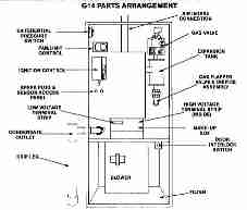 air conditioner wiring diagram troubleshooting asco 918 hvac manuals diagrams faqs on where to get manual q a find instructions for systems