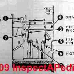 Bypass Relay Wiring Diagram Speaker Selector Switch Stack Switches On Oil Fired Boilers Furnaces Water Heaters Protectorelay Scavenger Timing And Recycling Timer C Daniel Friedman Audel