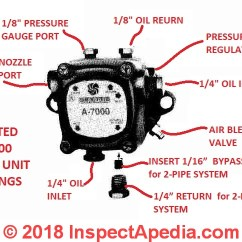 Beckett Oil Aeb Lpg Wiring Diagram Burner Piping Air Removal Bleeding Procedure Steps In From At Fuel Unit On A One Pipe System