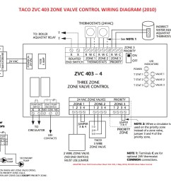 zone valve wiring installation instructions guide to heating honeywell actuator wiring diagram for 500 series get free image [ 1496 x 1118 Pixel ]