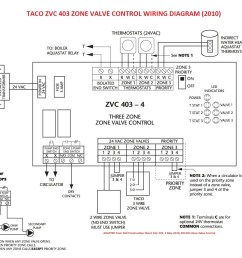 zone valve wiring installation instructions guide to heating double throw breaker wiring diagram taci zvc493 [ 1496 x 1118 Pixel ]