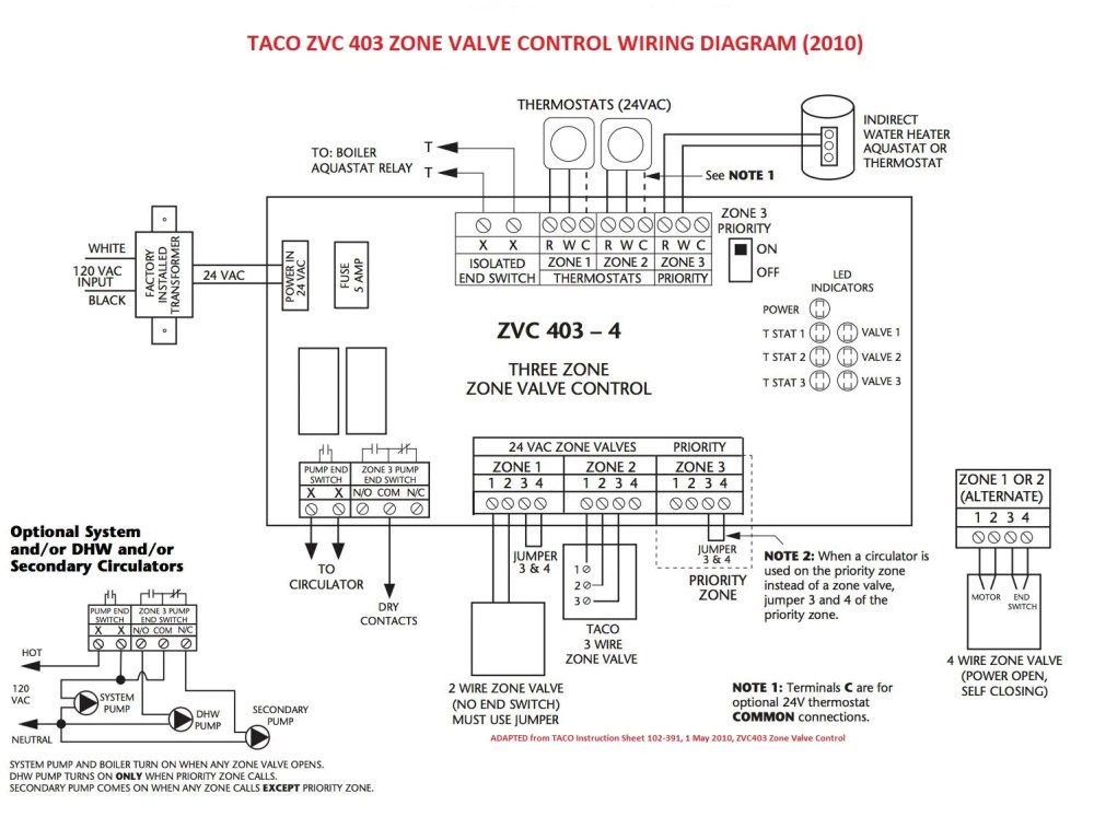 medium resolution of zone valve wiring installation instructions guide to heating double throw breaker wiring diagram taci zvc493