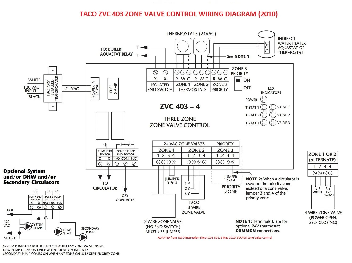 hight resolution of zone valve wiring installation instructions guide to heating rh inspectapedia com 220 3 wire wiring diagram water heater 220 volt wiring diagram
