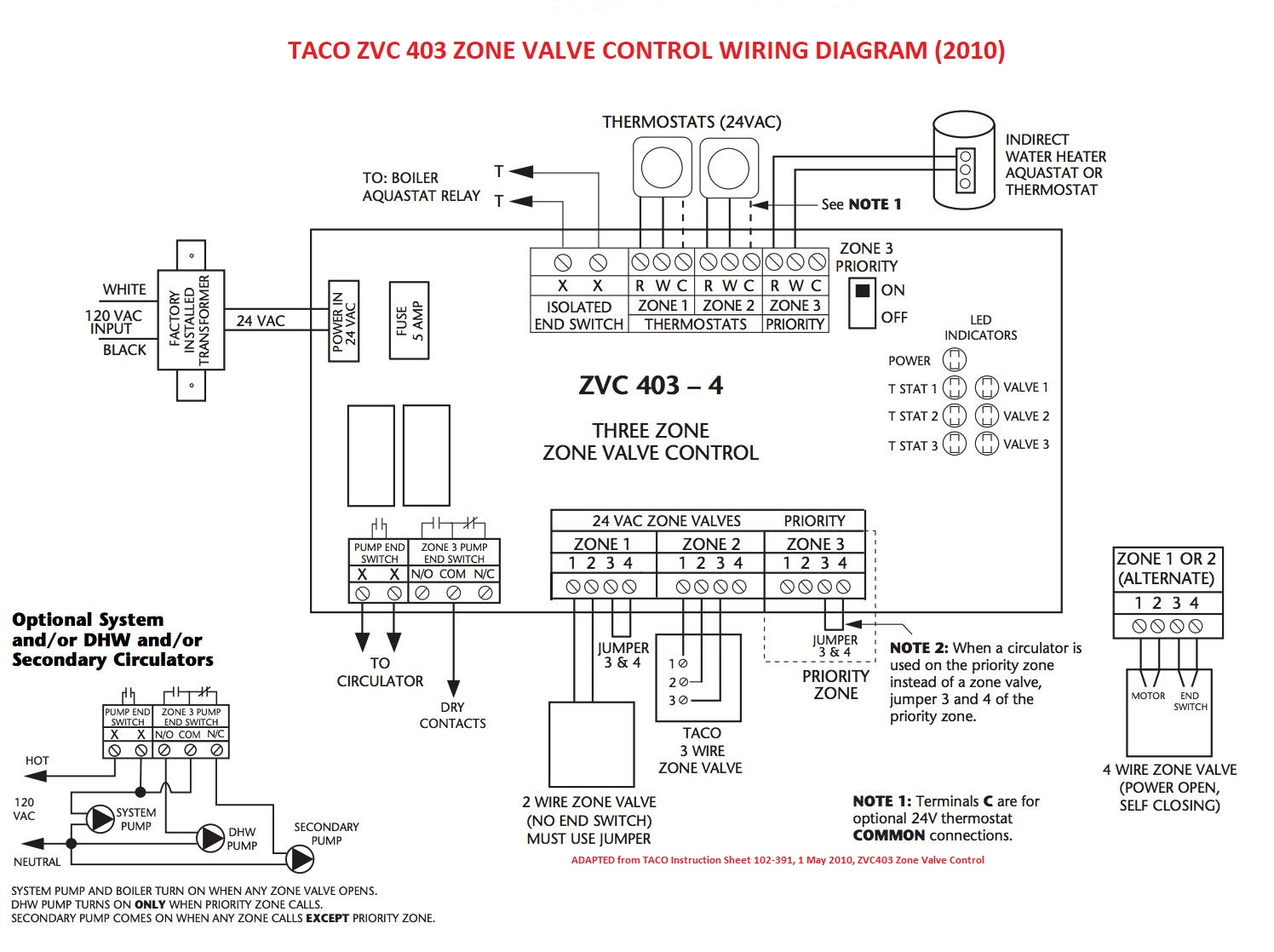 hight resolution of zone valve wiring installation instructions guide to heating taco zone valve power head taco 4 zone wiring diagram
