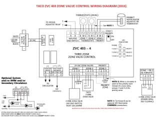wiring diagram heating systems land cruiser 100 electrical zone valve installation instructions guide to taci zvc493 click enlarge at inspectapedia com
