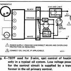 Refrigerator Thermostat Wiring Diagram E30 325i Hvac Data Room Diagrams For Systems Air Conditioning Schematic Honeywell T87f