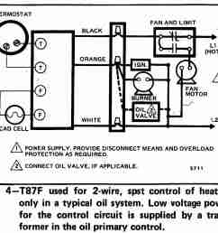 honeywell t87f thermostat wiring diagram for 2 wire spst control of heating only in room thermostat wiring diagrams for hvac systems [ 1488 x 1342 Pixel ]