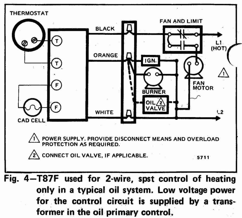 medium resolution of honeywell t87f thermostat wiring diagram for 2 wire spst control of heating only in