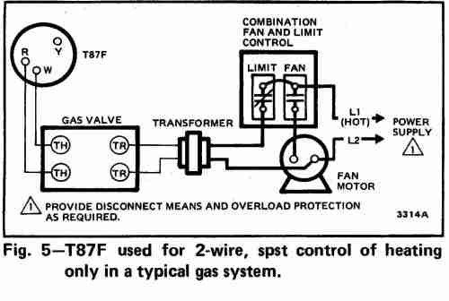small resolution of honeywell t87f thermostat wiring diagram for 2 wire spst control of heating only in