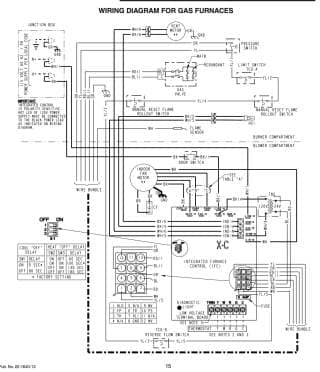 Fan & Limit Switch Q&A-5 Furnace fan limit control