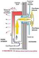 Wall-Mounted Furnaces & Heaters Inspection ...