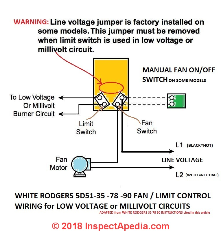 limit switch wiring diagram iveco daily 2006 how to install wire the fan controls on furnaces honeywell white rodgers control for 5d51 35 78