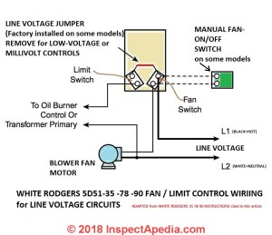 How to Install & Wire the Fan & Limit Controls on Furnaces
