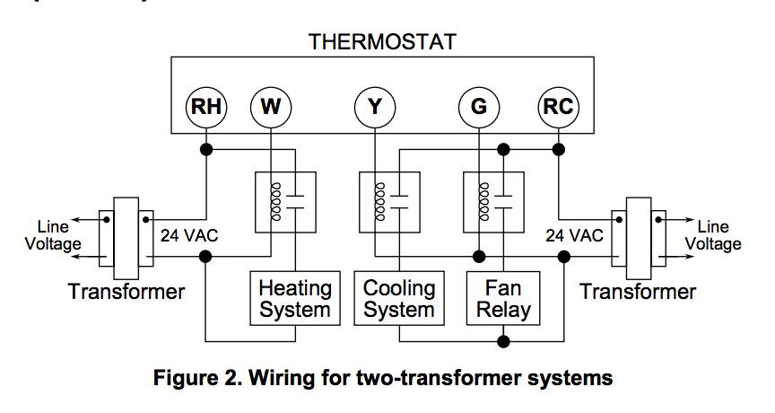 Wiring Diagram Along With Furnace Blower Fan Relay Wiring Wiring