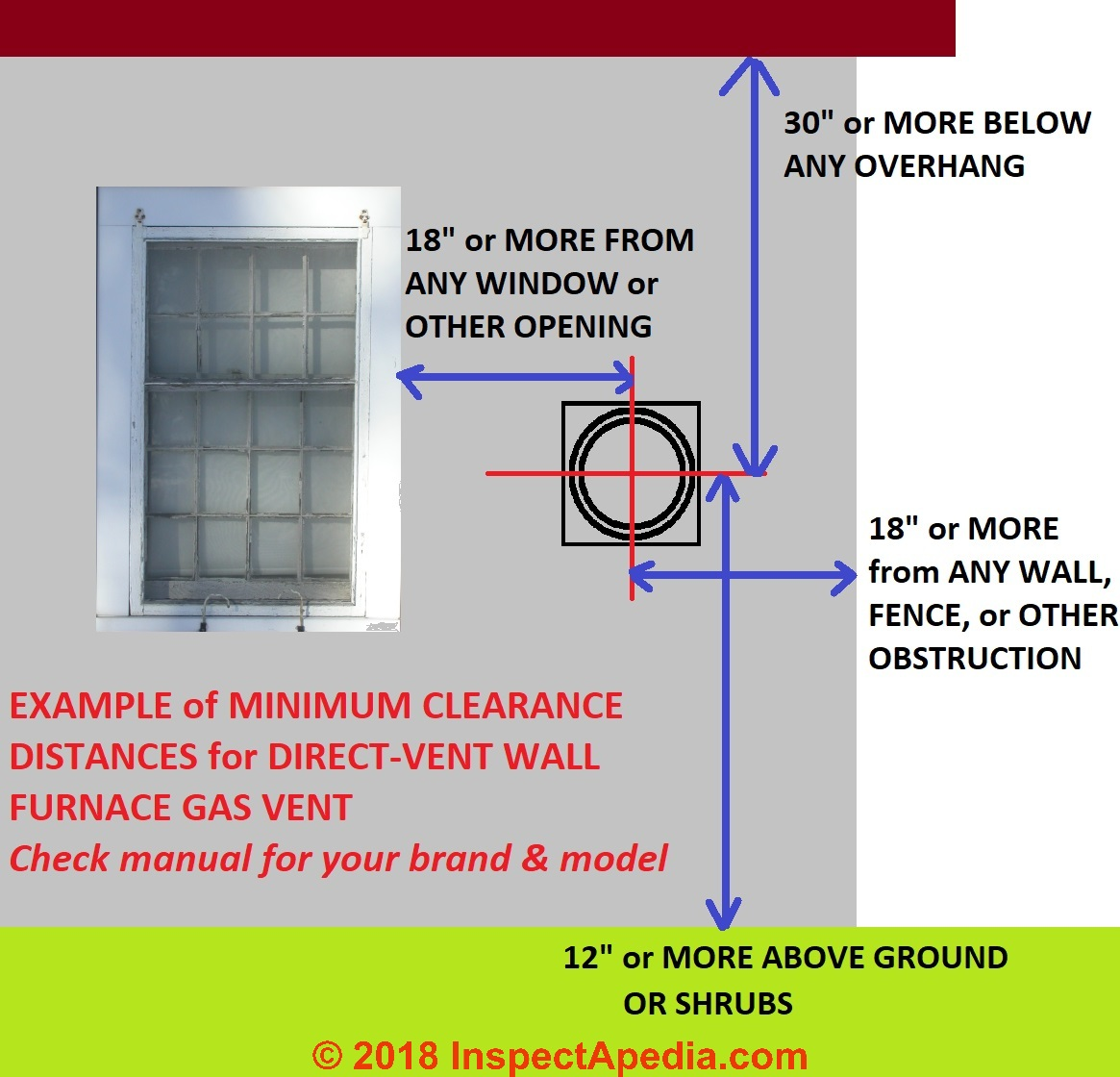 hight resolution of williams direct vent gas furnace vent clearance distances adapted from williams 2018 anbd cited