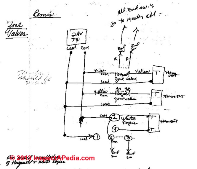 honeywell v8043e zone valve wiring diagram - wiring diagram, Wiring diagram