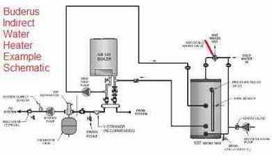 boilers wiring diagram and manuals clipsal rcd mcb scalding hot water temperatures & anti-scald equipment