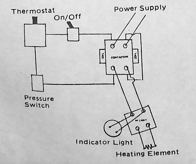 jacuzzi bathtub wiring diagram diagramming sentences practice heater repair for hot tub spa whirlpool bath illustrating typical or safety controls c inspectapedia
