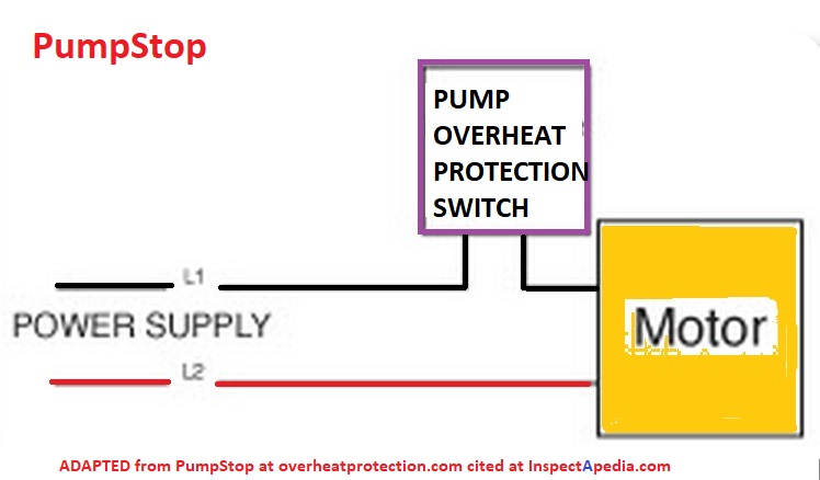 hot water system wiring diagram opossum skeleton pump protection switches controls prevent damage or pumpstop switch www pumpstopnow com