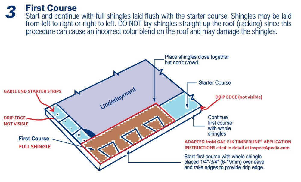 medium resolution of gaf timberline r asphalt shingle first full shingle course installation details at inspectapedia