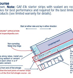 gaf timberline roof shingle starter course detailed instructions at inspectapedia com [ 1506 x 886 Pixel ]