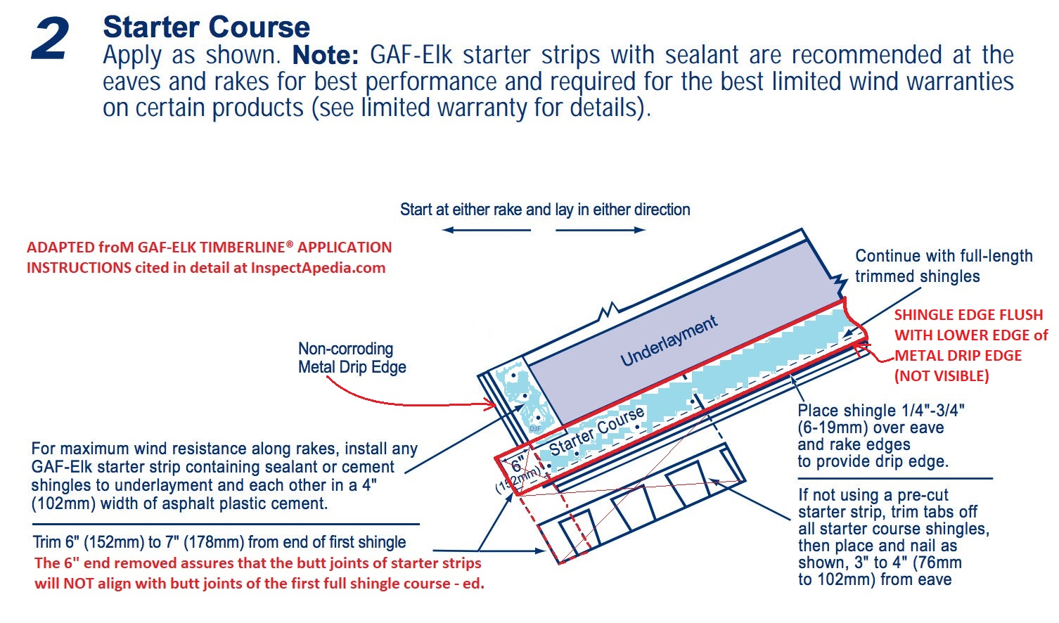 hight resolution of gaf timberline roof shingle starter course detailed instructions at inspectapedia com