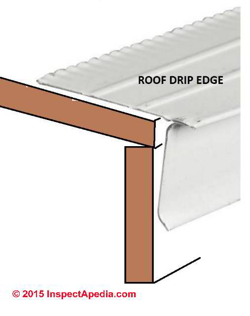 Roof Drip Edge Flashing Requirements & Recommendations