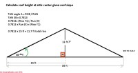 Roof Calculations of Slope, Rise, Run, Area - How are roof ...