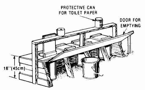 Construction Guide for Latrines & Outhouses