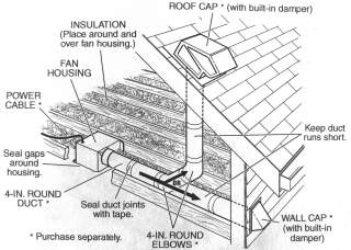 Bathroom Ventilation Fan Duct Lengths: What are the
