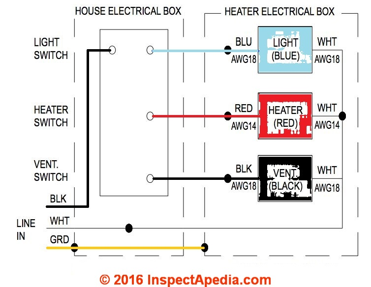 types of electrical wiring diagrams directv swm splitter diagram guide to installing bathroom vent fans details for a fan heater light combination adapted from delta breez model rad80l installation instrucations