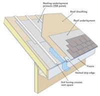 Roof Vent Questions & Bobu0027s DIY Vented SIP Roof Design