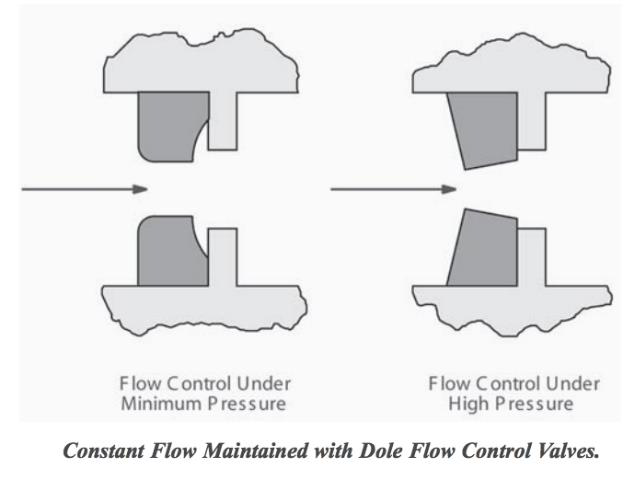 well pump float switch wiring diagram wiring diagram, block diagram, well pump float switch wiring