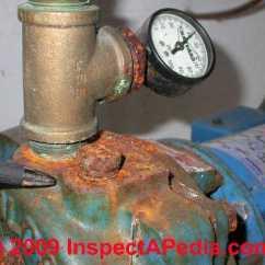 Well Pump Not Priming 1994 Nissan Sentra Alternator Wiring Diagram How To Prime A Through The Body Plug On Jet C Daniel Friedman