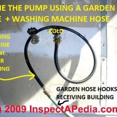 Well Pump Not Priming Bosch Map Sensor Wiring Diagram How To Prime A Water Restore Lost Pressure Procedure At Donor Building C Daniel Friedman
