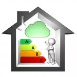 Indoor Air quality home inspection