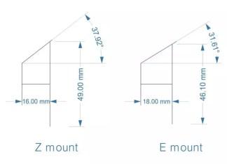nikon-full-frame-mirrorless-camera-z-mount