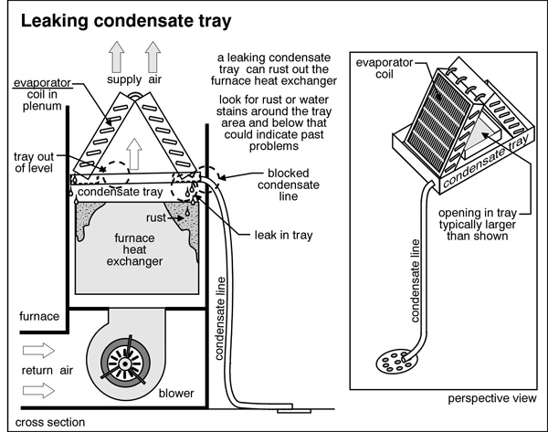 Ac Package Unit Diagram. Diagrams. Wiring Diagram Images