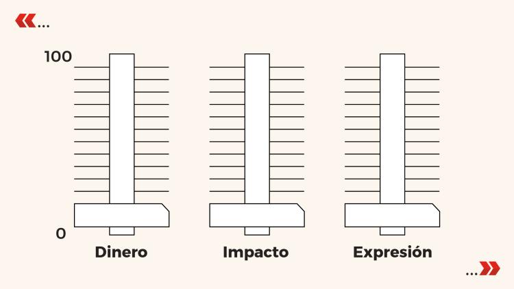 Dinero Impacto Expresión
