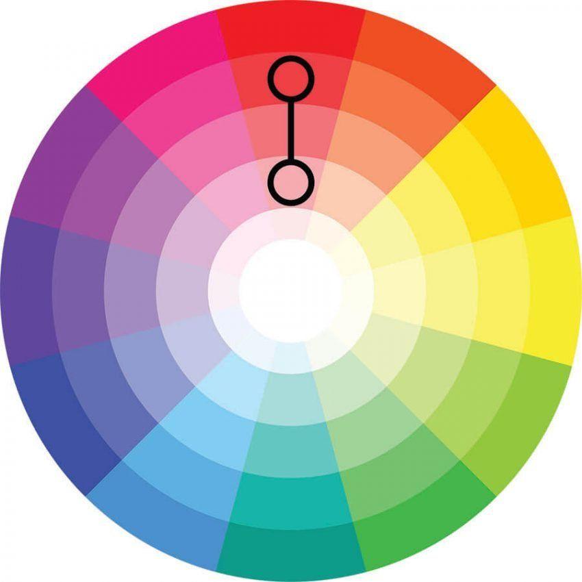 Colores que combinan GUA definitiva para decorar