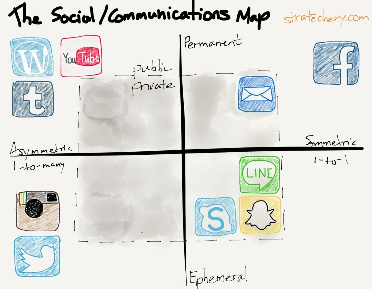 Social Communication Map