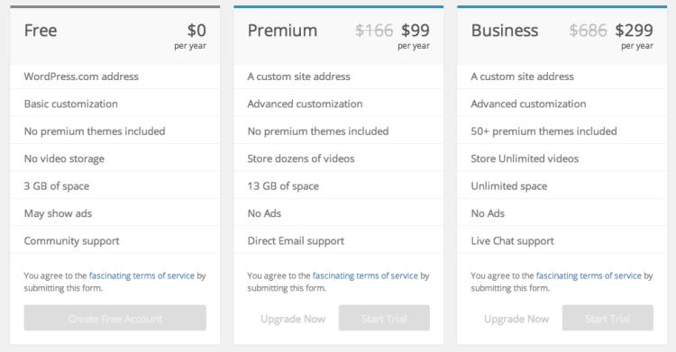 WordPress.com Sign up
