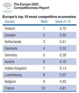 Europe2020 Competitiveness Report