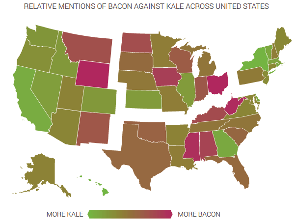 Kale-Vs-Bacon