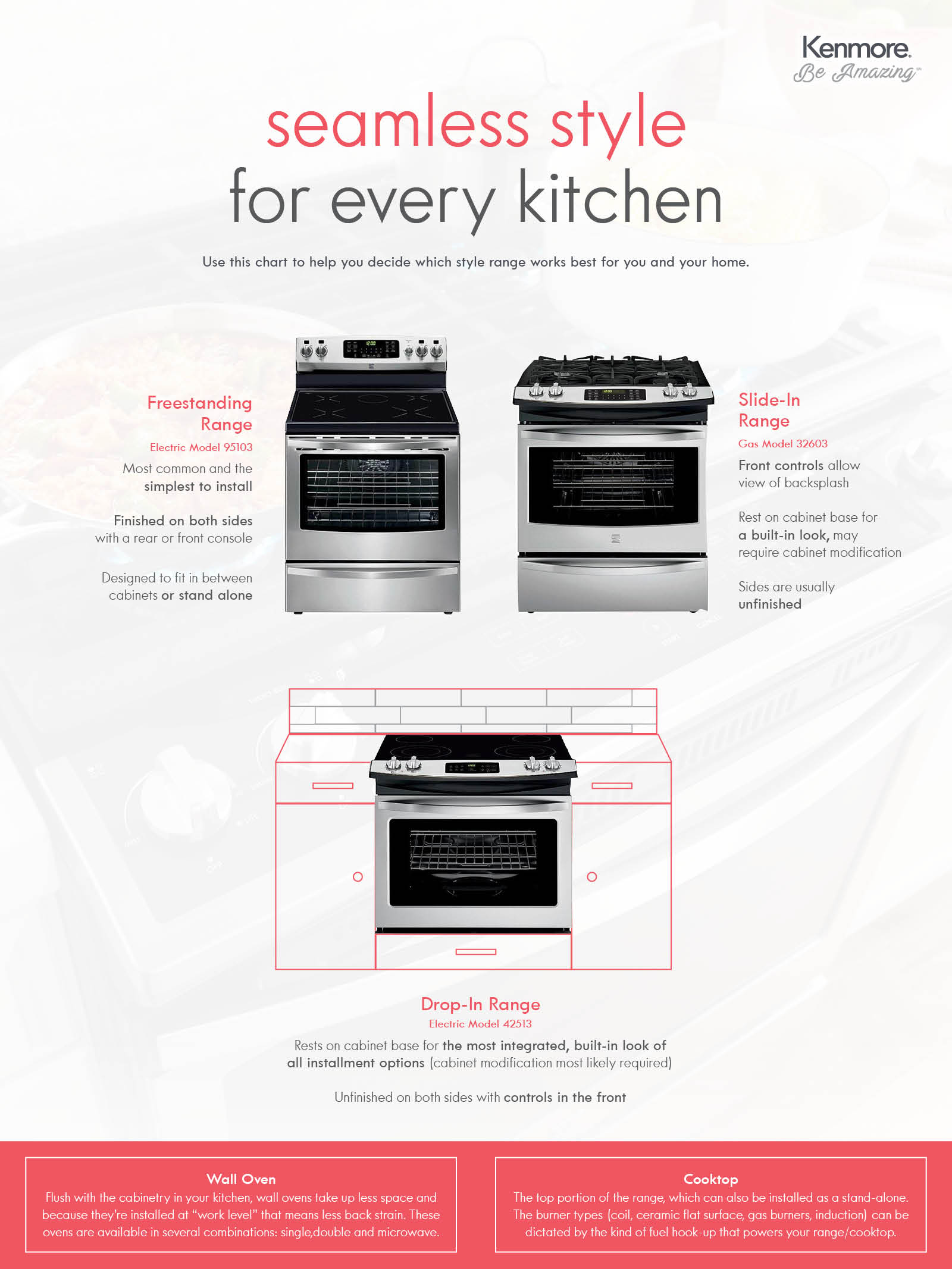 hight resolution of hook up oven