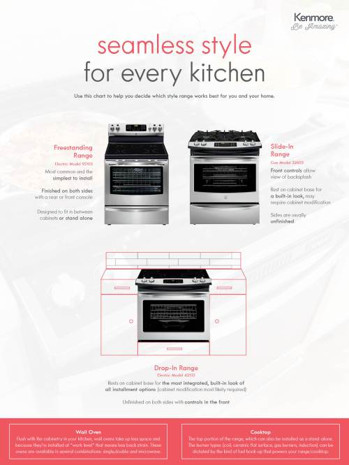 small resolution of hook up oven