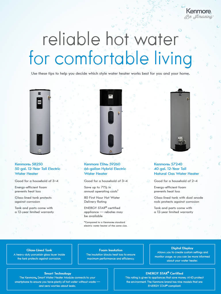 Sears Water Heater Installation Cost : sears, water, heater, installation, Kenmore, Water, Heater, Buying, Guide