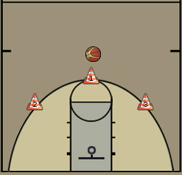jab step shooting drill