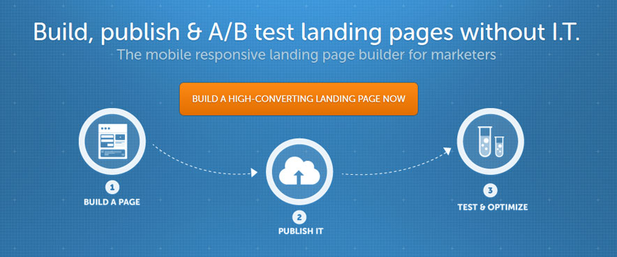 On the Unbounce website there's a clear message about building landing pages that convert.